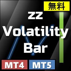 【zz_VolatilityBar Ver 1.02】平均ボラティリティの値幅を示すバーをチャート上に表示。MT4版/MT5版の2種類同梱。