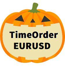 EURUSDの時間軸特性に特化したデイトレEA。長期で安定した利益を出し続けます。