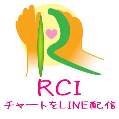 Ichis RCI