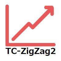 ZigZagをもとに主要なレジスタンスとサポートラインを引き、押し安値、戻り安値を簡単に把握できます。
