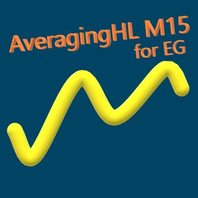 EURGBP専用で中長期の高値安値レンジ内の上下動の繰り返しを狙ったナンピン型EA。バックテスト14年間でプロフィットファクタ2.49、勝率73.8%、利益313万円程度。