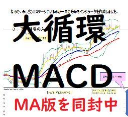 大循環MACDの6ステージのどこにいるかをズバリ表示します