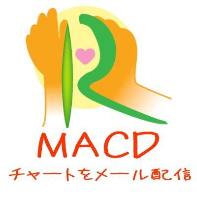 Ichis MACD(ダイバージェンス表示版)