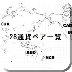 8通貨(USD,JPY,EUR,GBP,AUD,NZD,CAD,CHF)全ての組み合わせ(28通貨ペア)中から、今まさにトレンドが発生している通貨ペアを発見できます。
