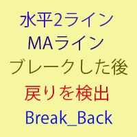 MA1本、水平線2本設定からのブレークアウトからの戻りをkind-boxで待つ王道手法!