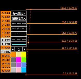 高機能!! 直感的!! かんたん操作のフィボナッチインジケーター クリック操作で簡単にフィボナッチ分析!! ハーモニック分析にもオススメ!!