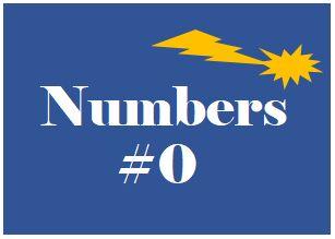 描きたい波文字のボタンを選択した後、ポンポンとチャートをクリックするだけで1、2、3と、順番に波番号をチャートに描くことができます。