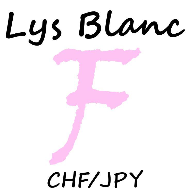 スキャルピングEA「Lys Blanc CHFJPY」を異なるヒストリカルデータで最適化