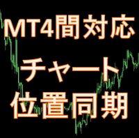 複数チャートを日時の位置で同期できます。同じPCで動作中の他のMT4チャートも同期します。