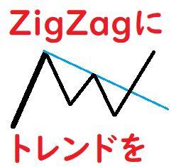 ZigZagをもとにトレンドラインを自動描画します