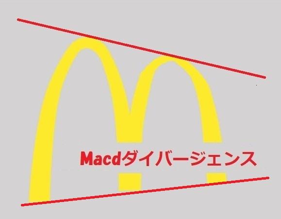 長期足でグランビルの法則短期(5分足)MACDダイバージェンスで逆張りエントリー