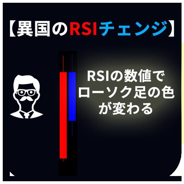 RSIの数値によってローソク足の色が変わります!