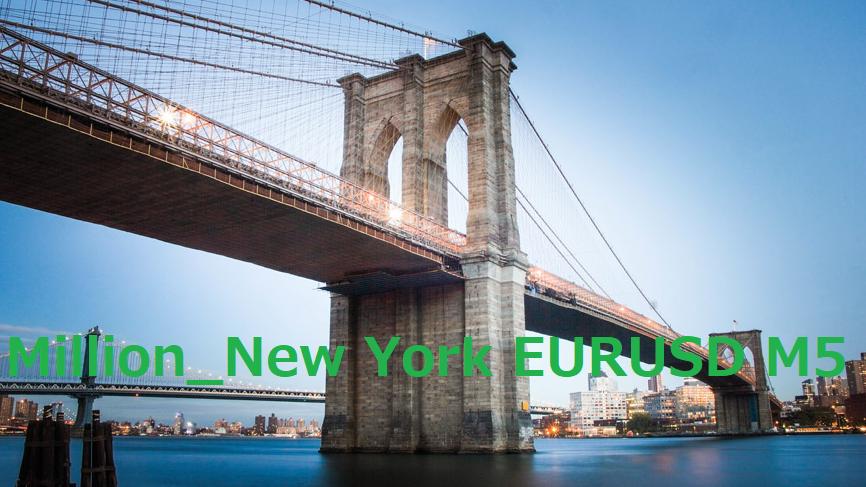 ニューヨークタイムの市場の癖を利用した収支安定型EA