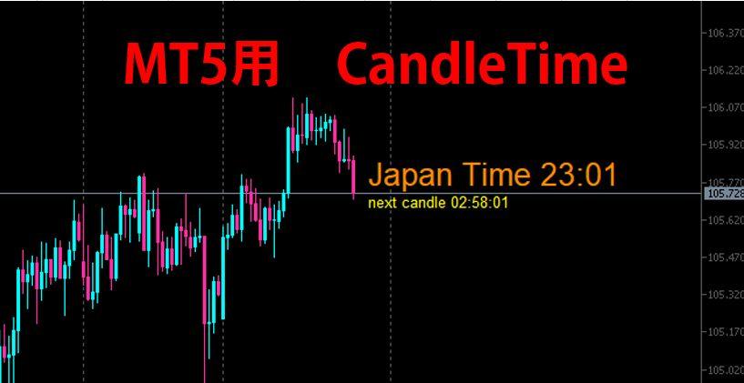 日本時間と現在表示しているチャートのローソク足が確定するまでの 時間を表示します。