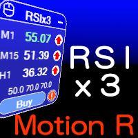 RSI3個の数値を組み合わせて売買シグナル作成、emkyuPAD連動にてエントリーイン。アウトを自動化