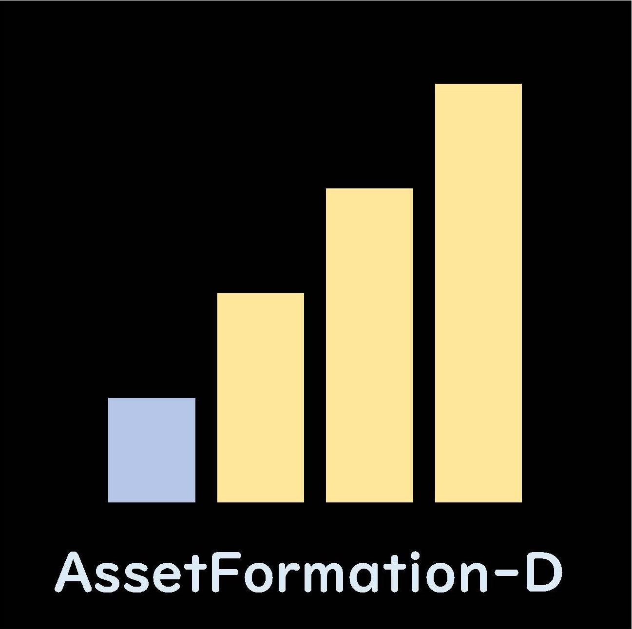 資産形成のための長期・複利運用型EA