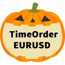 EURUSDの時間軸特性を生かして、短時間ながら圧倒的利益率と安定感を実現する高パフォーマンスEA