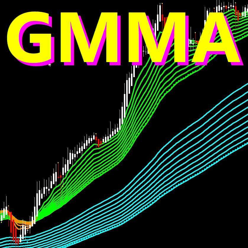 GMMAを10本のMAで表現したオリジナルインジケーターです。アラーム・シグナル・メール・マルチタイム表示可能。