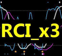 3本のRCIでシグナルを出すオリジナルインジケーターでチャートにもシグナルを出せます。アラーム・シグナル・メール機能あり。