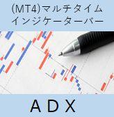 1分足~月足までの9つの時間足のADXを4色でバー表示するインジケーターです