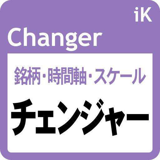 銘柄・タイムフレームをお気に入りから選択して変更できます。X軸スケールも変更できます。チャートのロード(読み込み)とセーブ(保存)もできて とても便利です。