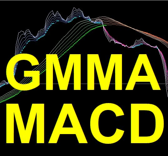 なんとMACDでGMMAを再現しました。長期と短期を活用することでトレンドに沿ったトレードと、ダイバージェンスで逆張りにも活用できます。シグナル・アラート・メール機能あり!