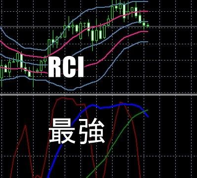 RCI歴10年の私が実はRCIをよくわかっていないあなたに贈ります