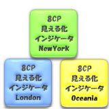8通貨ペアの相対的な強さ弱さをグラフとしてリアルタイムに描画する、8CP見える化インジケータ(Oceania,London,NewYork)の3点セットです。25%OFF