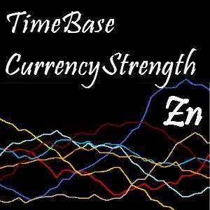 8通貨毎の強弱を数値と矢印で分かりやすくシンプルに表示!ご自身のチャート画面に合わせて自由に配置が可能です( ・Д・)