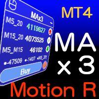 MA3種の数値を組み合わせて売買シグナル作成、MotionE,emkyuPAD連動にてエントリー。クローズを自動化
