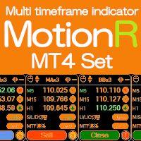 MT4版 マルチタイムフレームインジケーターMotionRシリーズ(BBx3,MAx3,RSIx3,MACDx3)のセット商品。