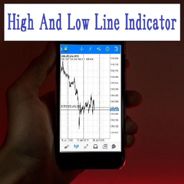 チャートに指定した期間内における高値と安値のラインを自動で引くシンプルなインジケーター。