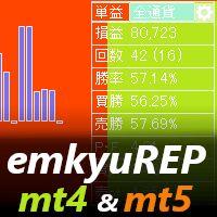 取引履歴グラフ表示、通貨ペア履歴比較、EA成績比較、CSVファイル作成 emkyuREPのMT4,MT5セット販売