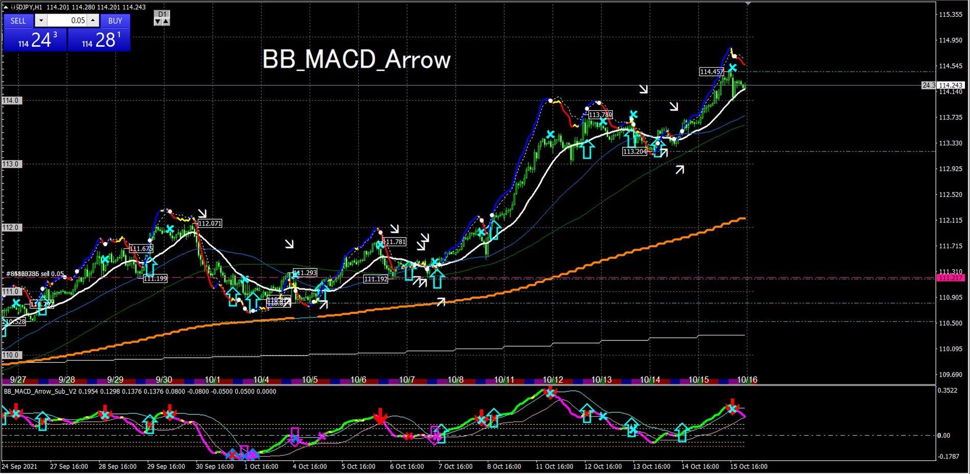 「 BB_MACD_Arrow 」 MACDにボリンジャーバンドを組み合わせたインジケーターを使用しサインを表示するインジケーターです