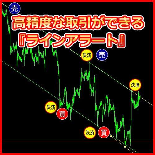 4つのライン(チャネルライン、トレンドライン、最安値・最高値ライン、節目の水平線ライン)で、どのポイントでエントリーすべきかがわかります!