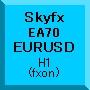 Skyfx EA70 EURUSD(H1)