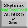 Mac-TrapTrail AUDUSD(H1)