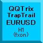 QQTrix-TrapTrail EURUSD(H1)