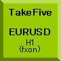 TakeFive EURUSD(H1)