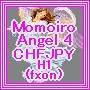 MomoiroAngel 4 CHFJPY(H1)