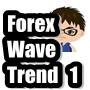 KKForex_WaveTrendone
