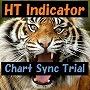 HT_Chart_Sync_Trial (機能限定版)