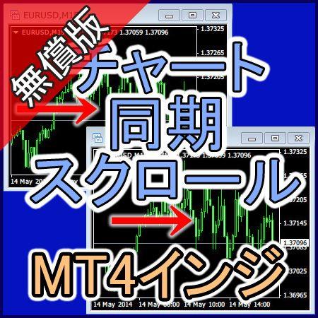 【MT4インジ】チャートの同期スクロール!無償体験版[MTP_SyncScroll_Try]