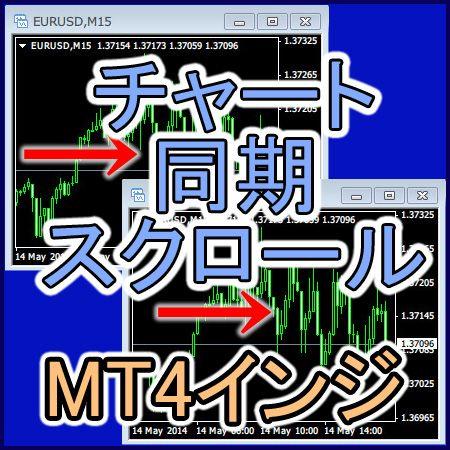 【MT4インジ】チャートの同期スクロール![MTP_SyncScroll]