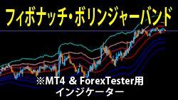 ForexTester2用インジケータ【フィボナッチ・ボリンジャーバンド】