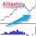 アリゲーターでトレンドをつかむ Alligator Trend