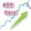 ADXトレンドシグナルインディケーター ADX Trend Signal