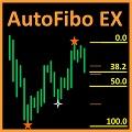 高機能な自動フィボナッチツール、AutoFibo EX