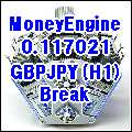 マネーエンジン (Break) 0.117021 GBPJPY(H1)std