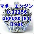 マネーエンジン(Break) 0.33256 GBPJPY(H1)std